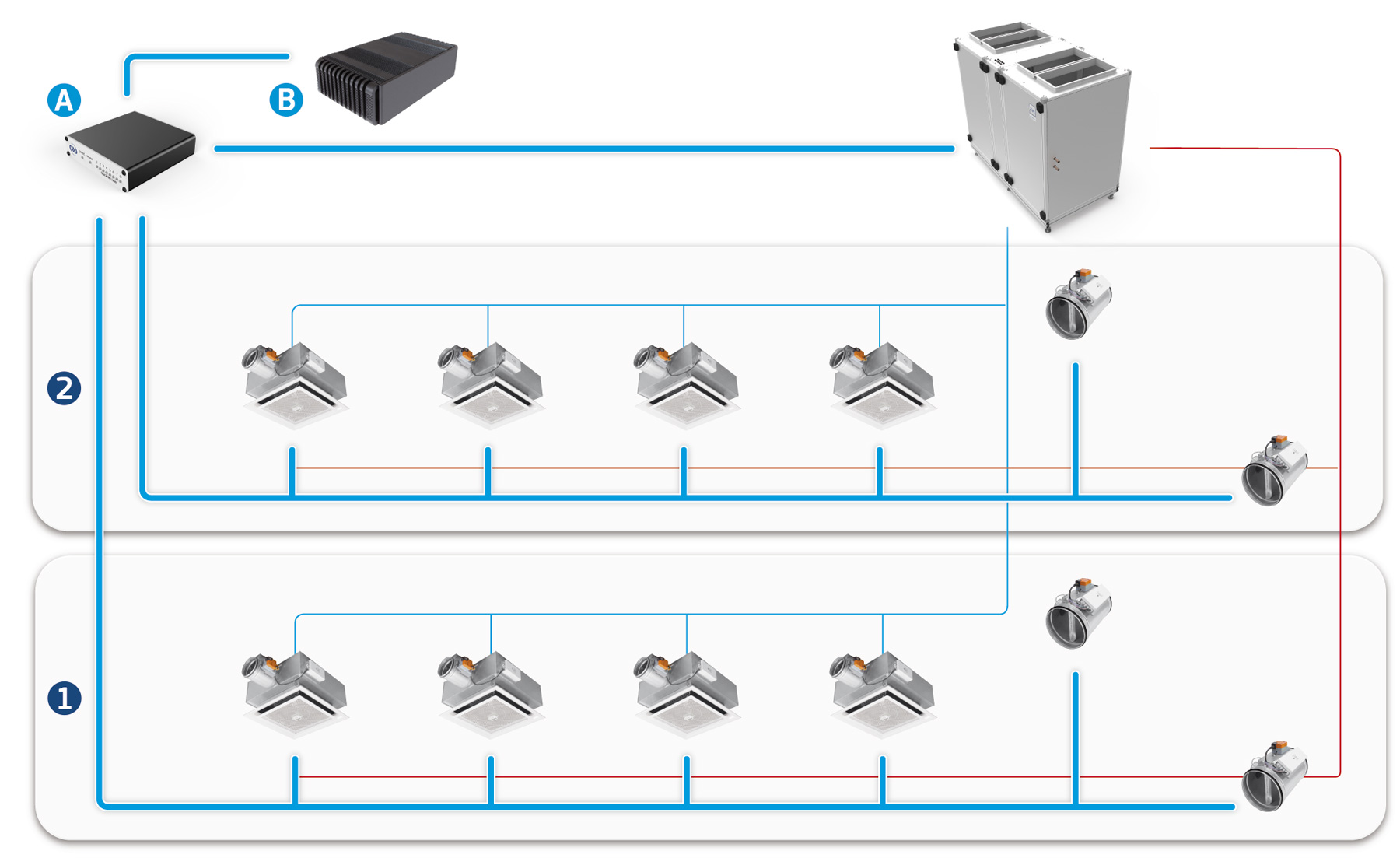 Quicknet rendszerábra