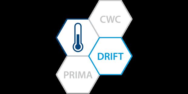 DRIFT - Automatikus alapjel beállító egység