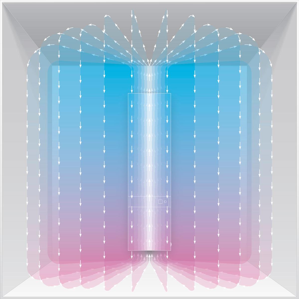 Légsterilizálás UV-C FiltAir készülékekkel
